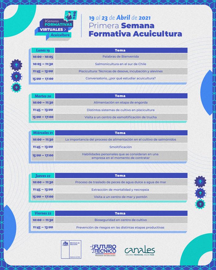 Programa-Semana-Formativa-Acuicultura-Hora-Nomal-700